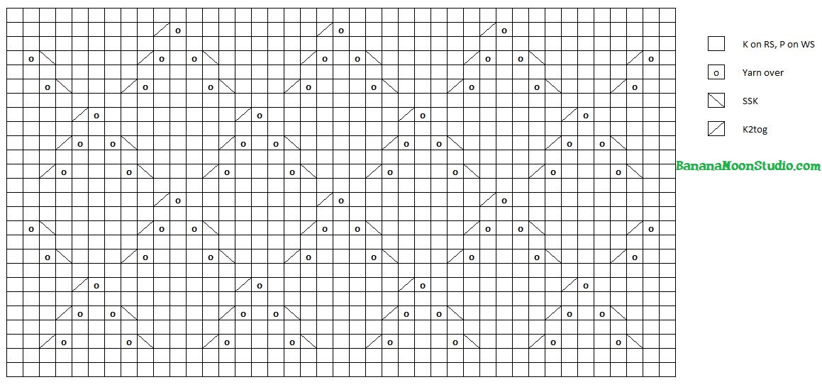 Eyelet lace knitting chart from Banana Moon Studio